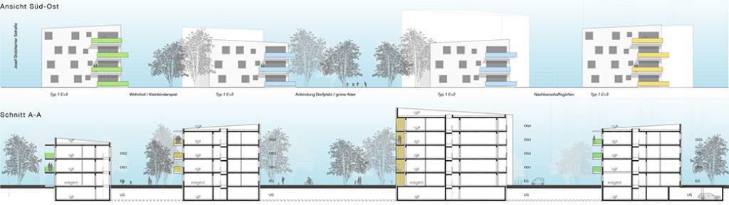 Siedlungsentwicklung mit neuem Zentrum Seitenansicht 2b