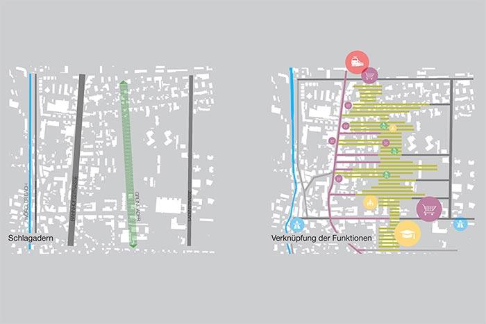 Siedlungsentwicklung mit neuem Zentrum Wörgl Schlagadern Funktionsplan